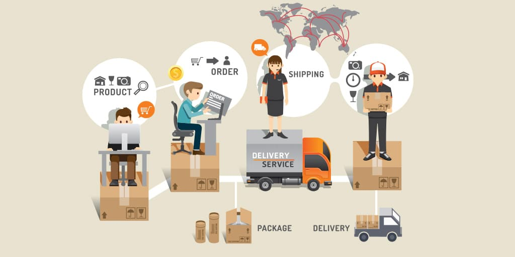 delivery solution for ecommerce business